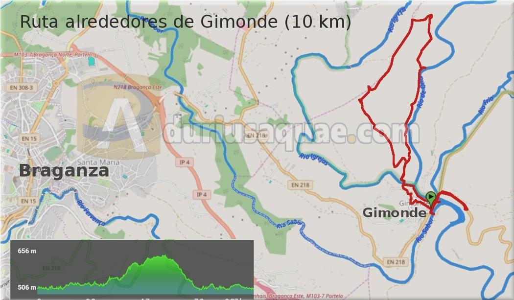Durius aquae: Ruta (en rojo) por las cercanías de Gimonde