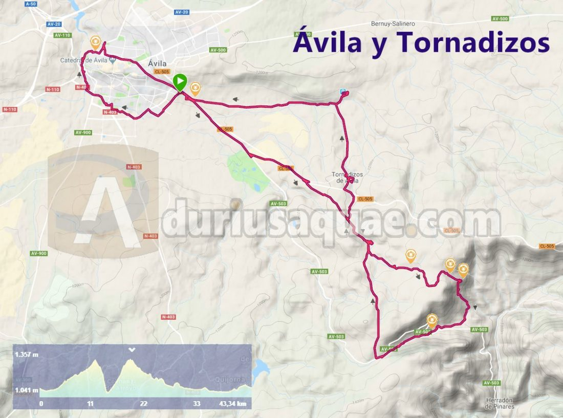 Ruta Ávila-Tornadizos